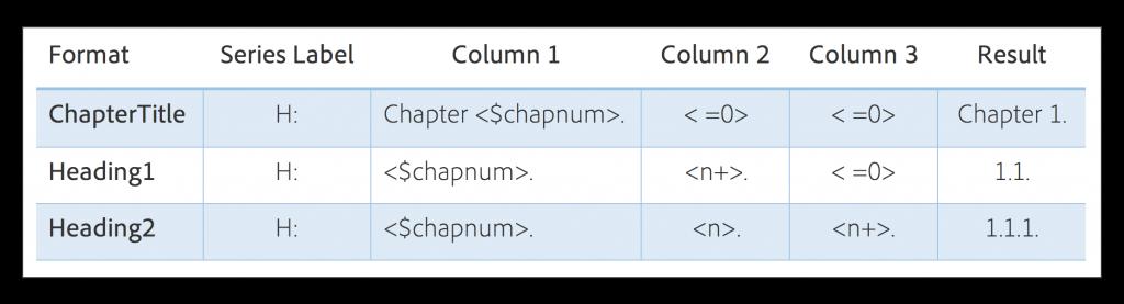 Adobe FrameMaker: Numbering Paragraphs