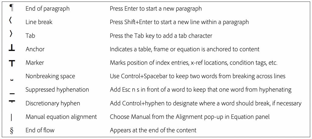 Adobe FrameMaker: Text Symbols
